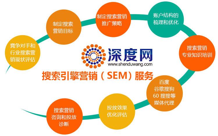 提供营销网站竞价托管服务
